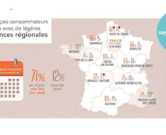 Français consommation vrac Bio étude - GReenVrac